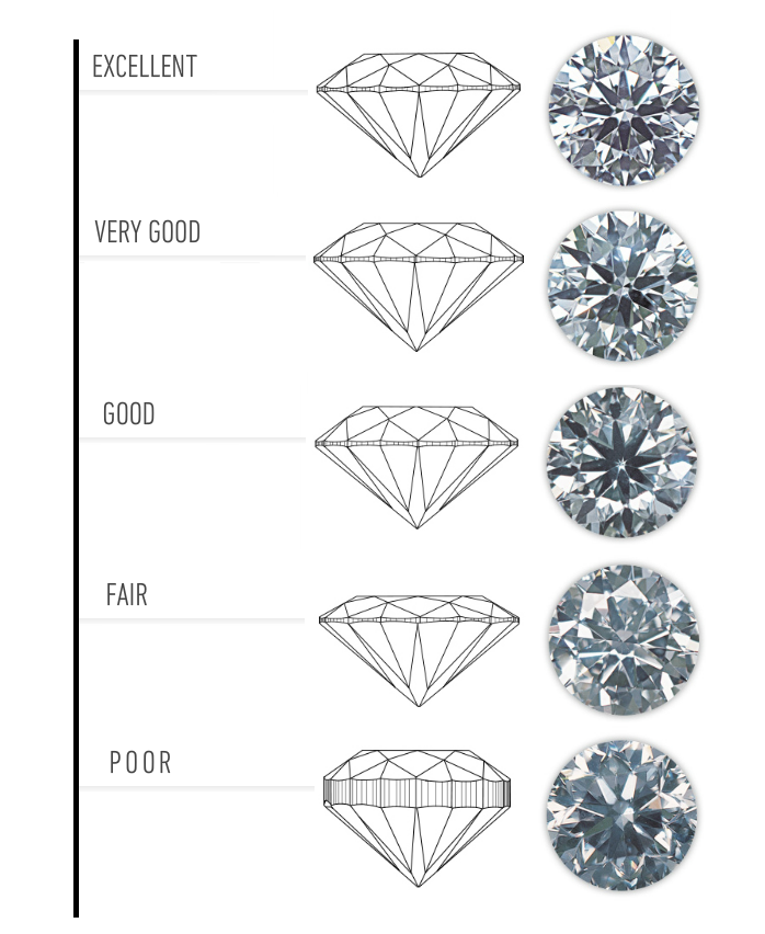 diamond comparison purity of clarity guide